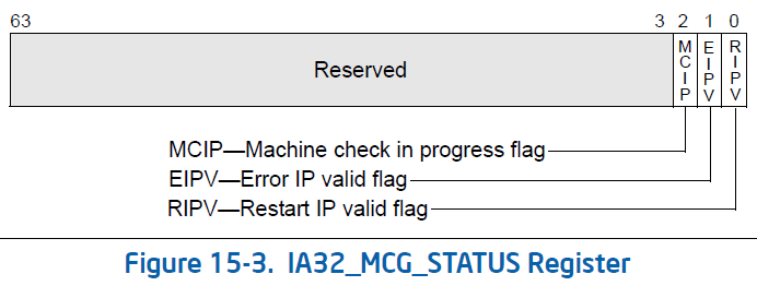 MCG_status